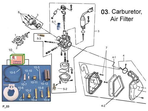 PN2 Carburetor – Eton Beamer Scooter Wiring Diagram